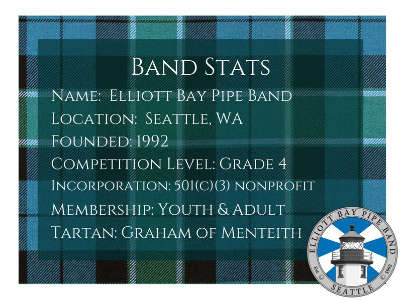 Elliott Bay Pipe Band Stats